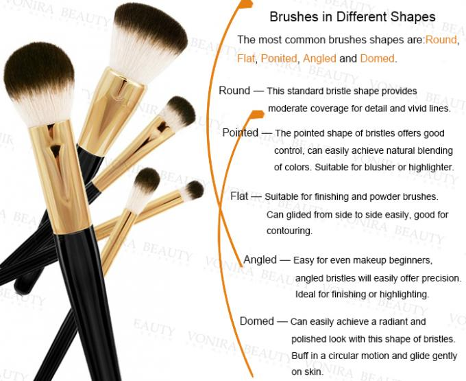 Synthetic Essential Makeup Brushes With Classic Matte Black Handle And Glossy Ferrules